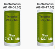 Menggunakan Aplikasi Instant Indosat Assistant