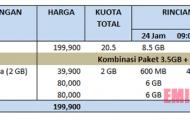 Tips Kombinasi Paket Indosat Agar Lebih Hemat & Kuota Lebih Banyak