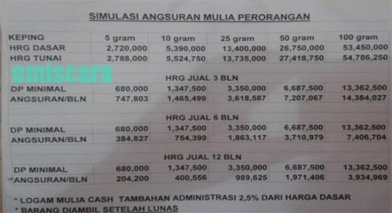 Harga Emas Batangan Antam Di Pegadaian Hari Ini — brad.erva-doce.info ac4a92f46f