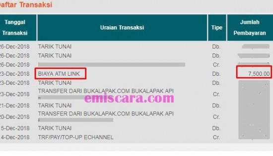 Penyebab Kena Biaya ATM Link Ketika Tarik Tunai - Emiscara.com